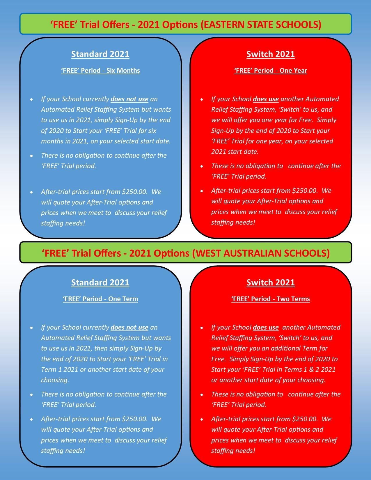 RSM - Free Trial Period Blocks 201020