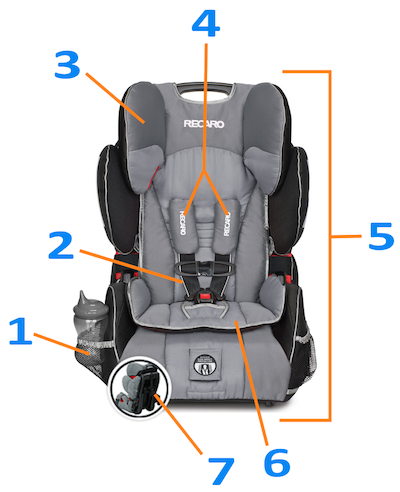 Recaro features
