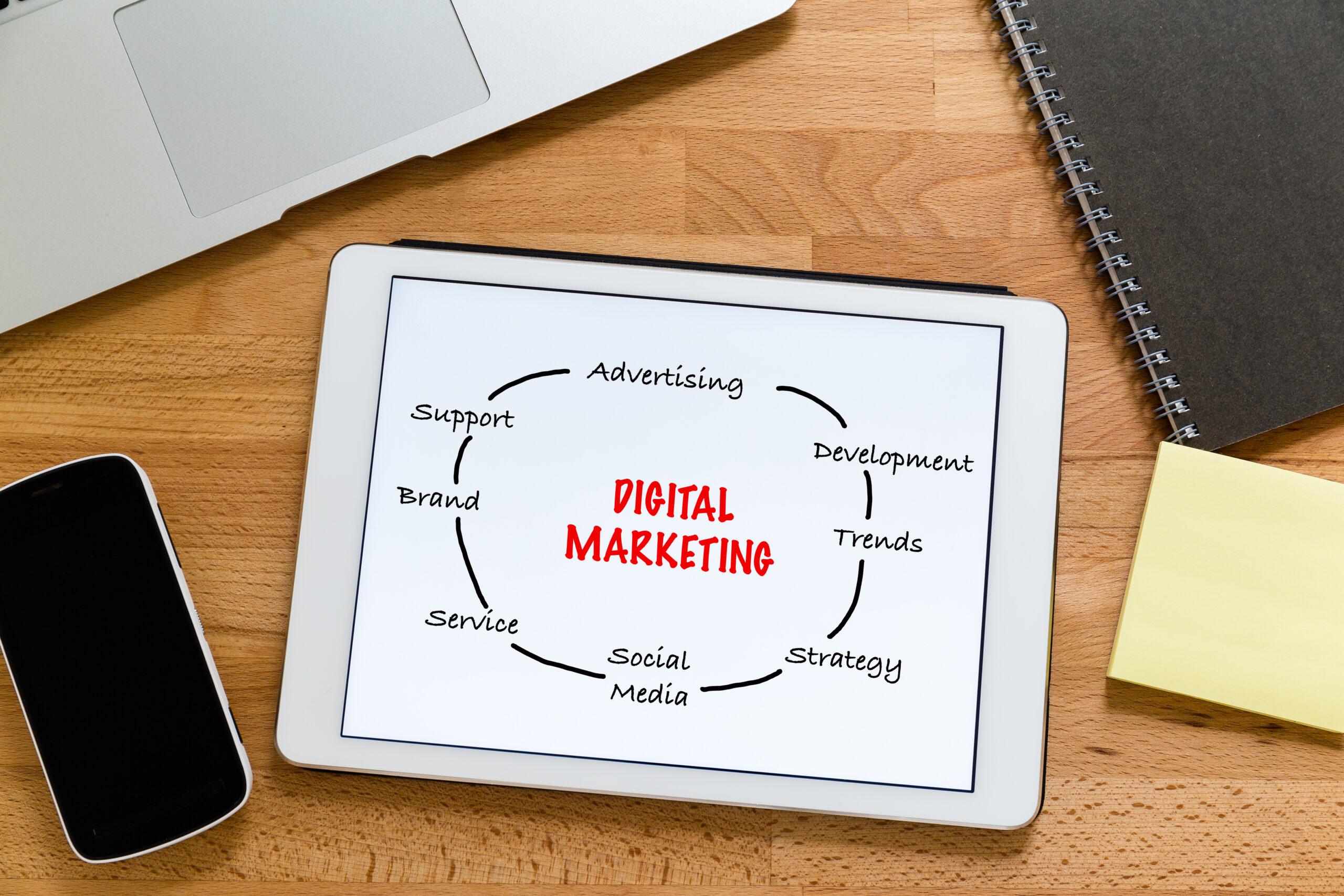 Digital Business Marketing Plan