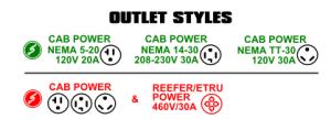 Shorepower-plug-styles