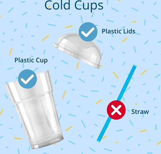 How To Properly Recycle Coffee Cups When On The Go
