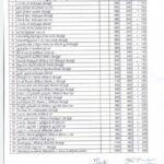 டாஸ்மாக் புதிய விலைபட்டியல் -MRP PRICE LIST w.e.f. 07.05.2020