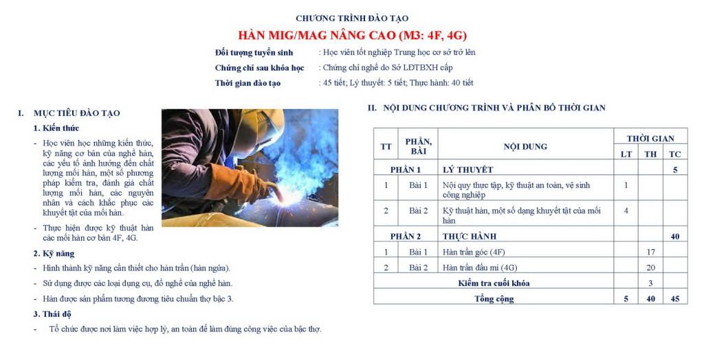 M3-HanMIGMAGNangCao-4F-4G