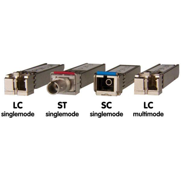 LYNX Fiber Receiver SFPs