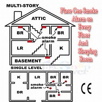smoke detector locations