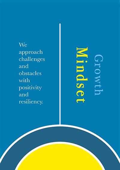Core_Values_Growth_Mindset