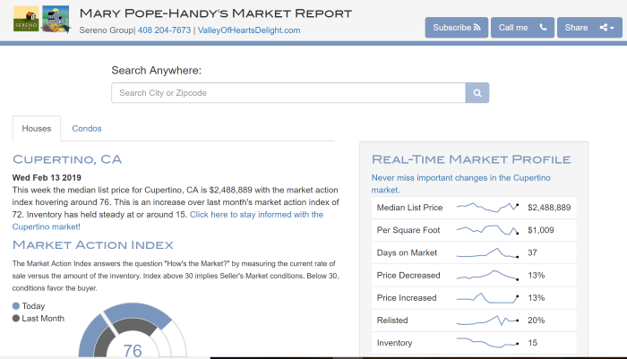 Mary Pope-Handy's Cupertino Market Report - updated weekly by Altos Research