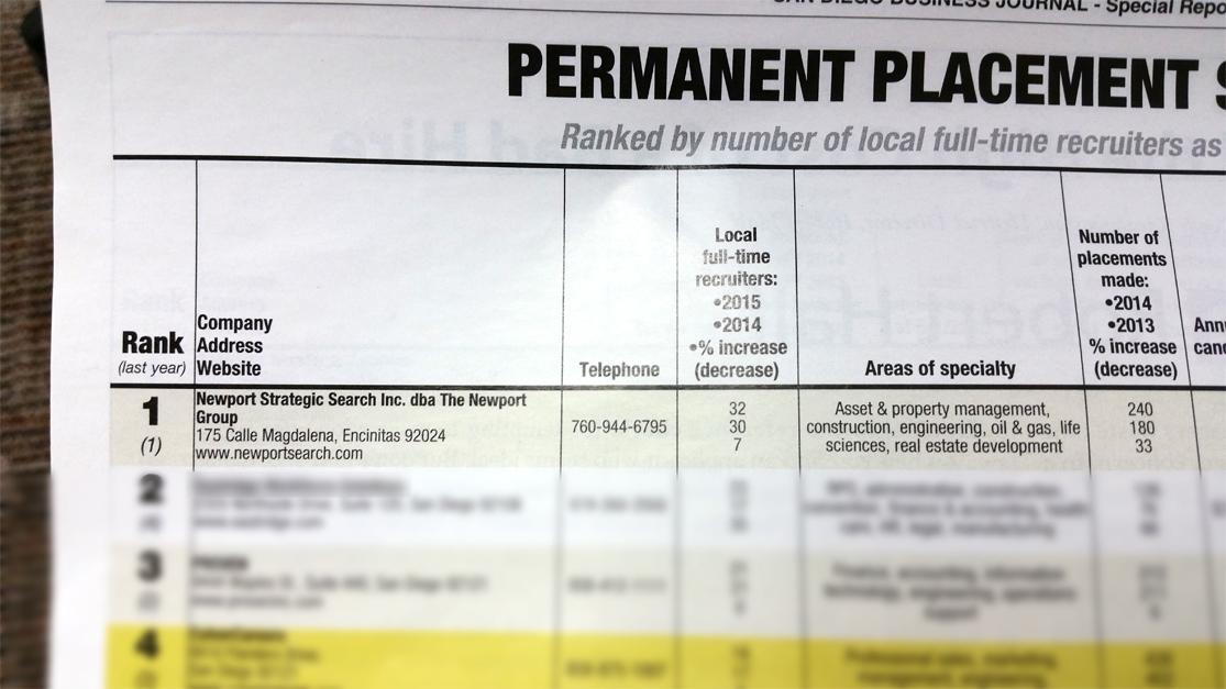 Permanent Placement Services Companies List