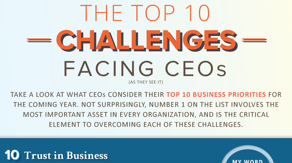 Infographic: Top 10 Challenges Facing CEOs in 2015