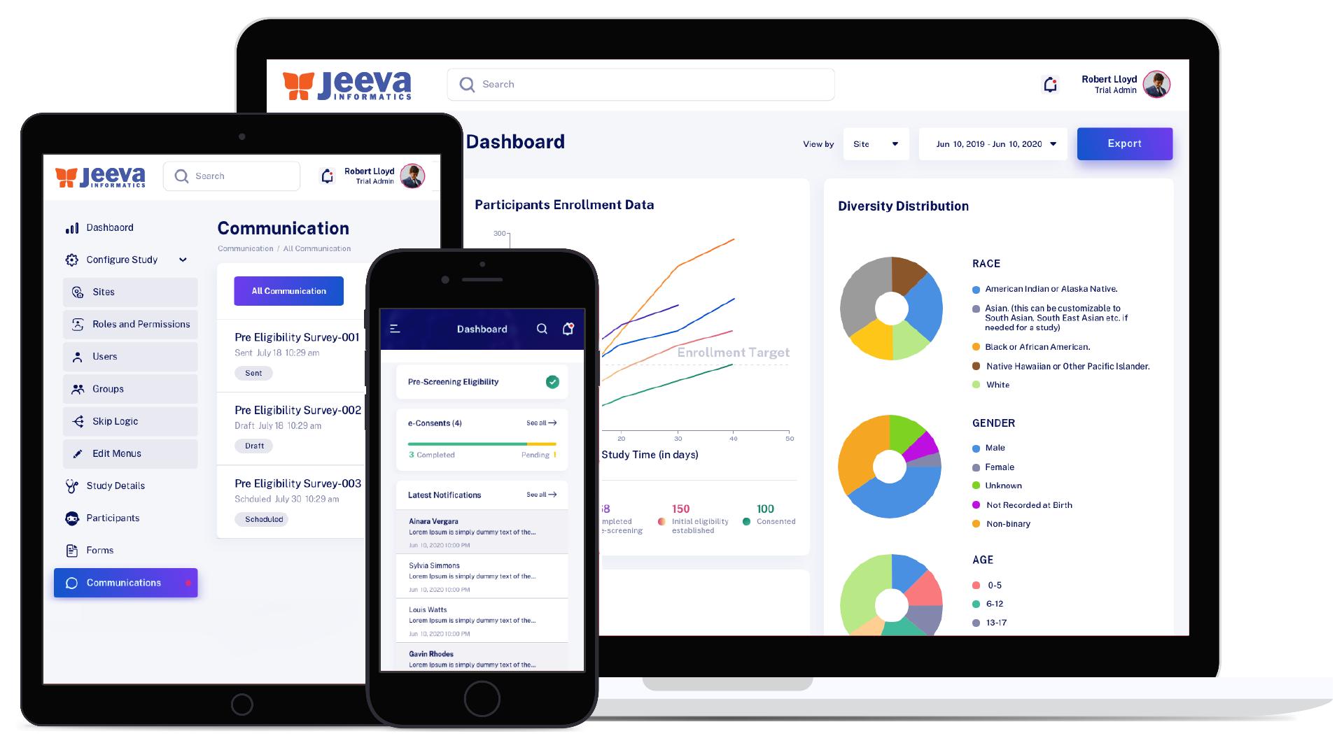 Jeeva SaaS platform dashboard on various devices