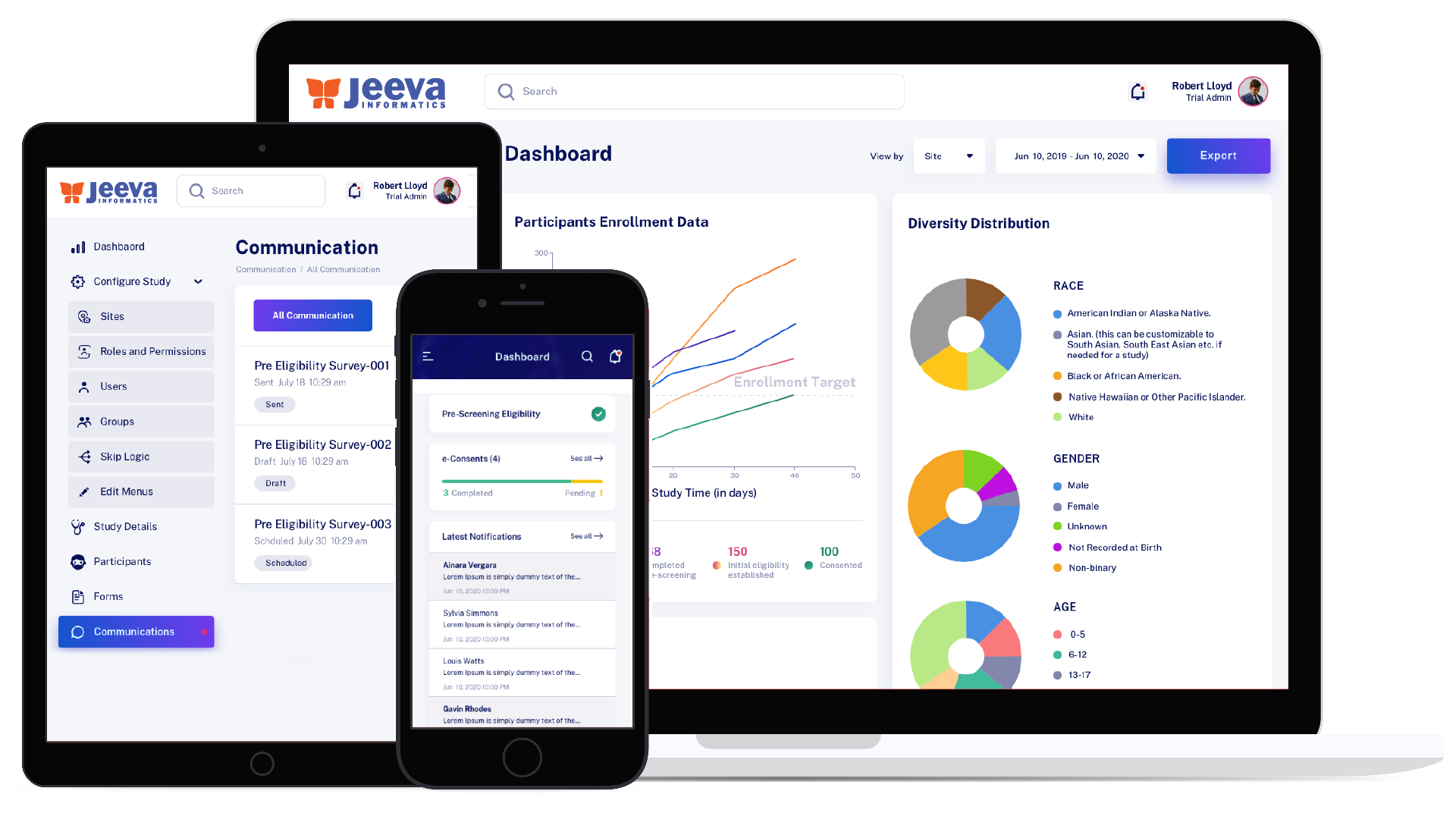 Jeeva SaaS for remote touch-less patient recruitment and electronic informed consent
