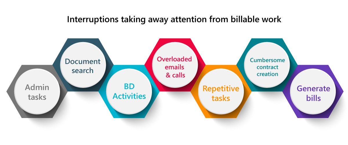 imDocShare-Co-Authoring-Office-Docs-infographic-2