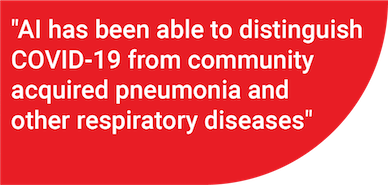AI has been able to distinguish COVID-19 from community-acquired pneumonia and other respiratory diseases.