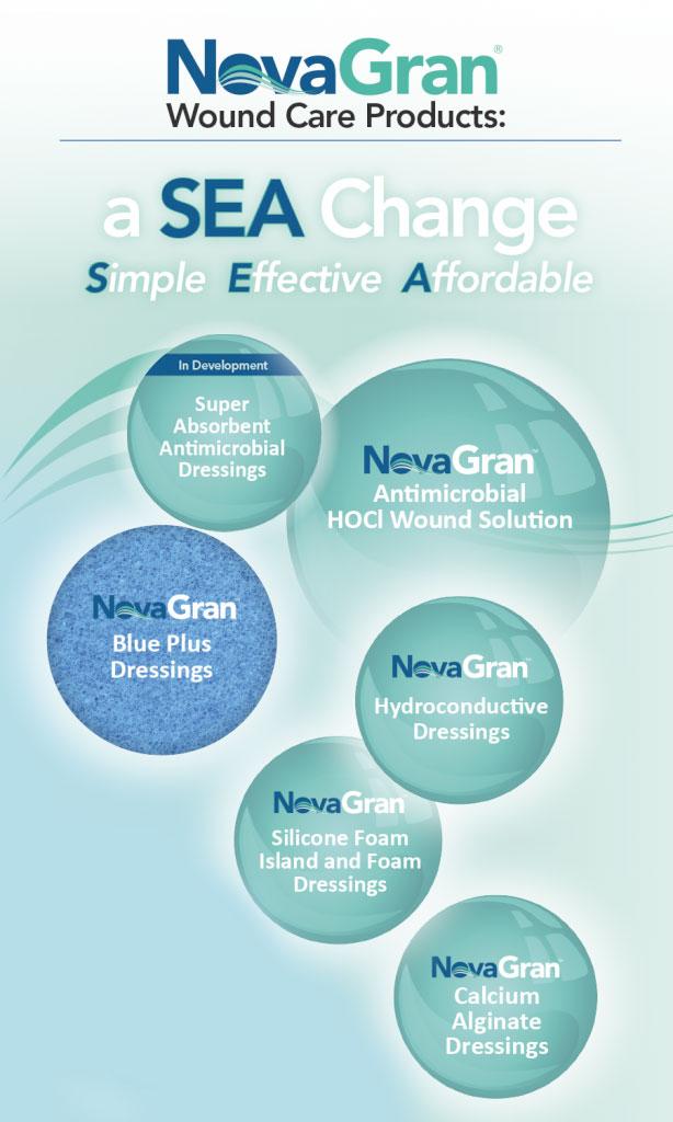 Mobile Slider – NovaGran All Products
