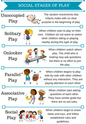 ABA Tips for Parents-Functional Play Skills
