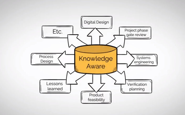 Knowledge Based Engineering Auros_2