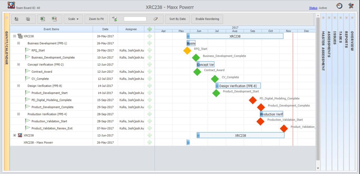 Project_Management_Team_Collaboration_Auros_2