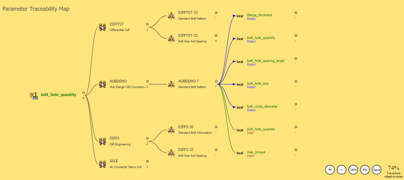 Systems Engineering Auros-1