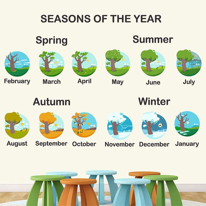 seasons wall sticker for kinder garden nursery school