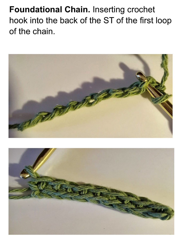 Foundational Chain