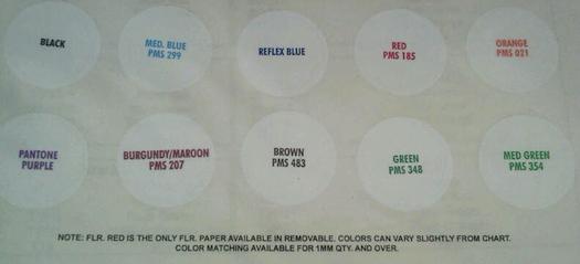 Custom Price Gun Label ink choices