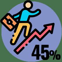 STEM-Job-Growth