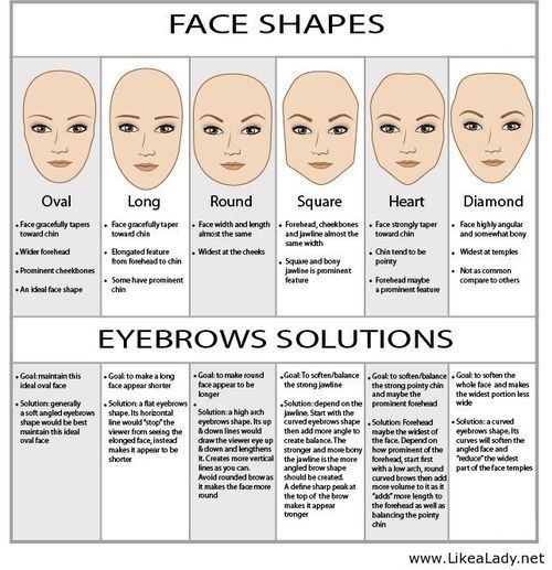 Eyebrow solutions for various face shapes