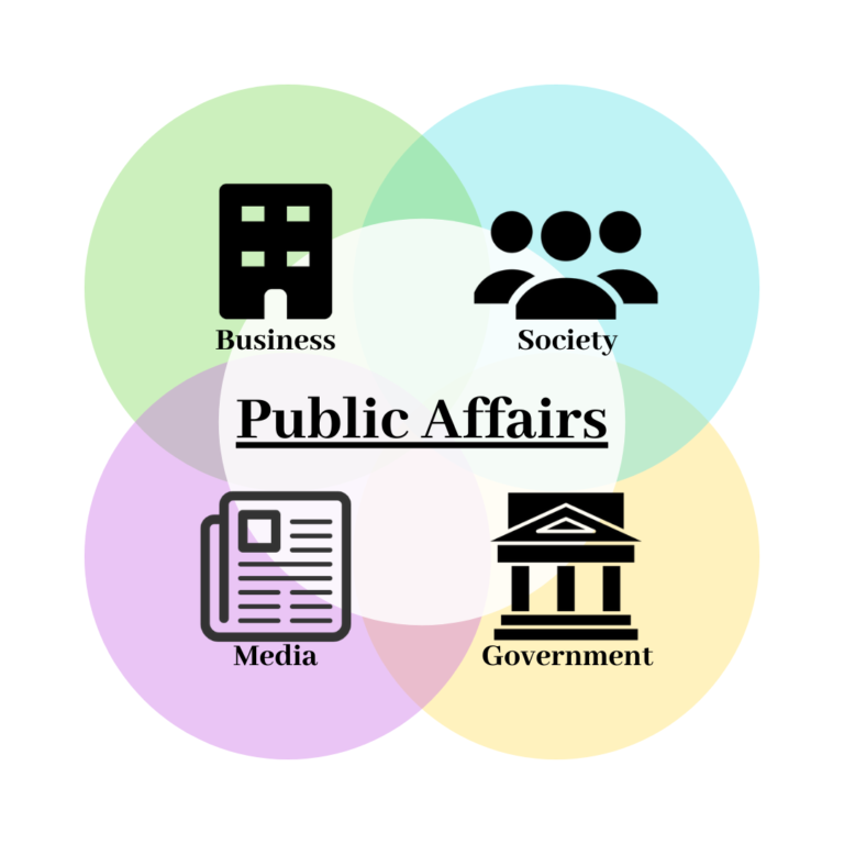 Public Affairs Japan Diagram