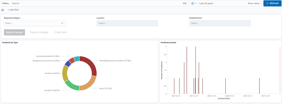 Health and Safety Kibana Analytics - Filters