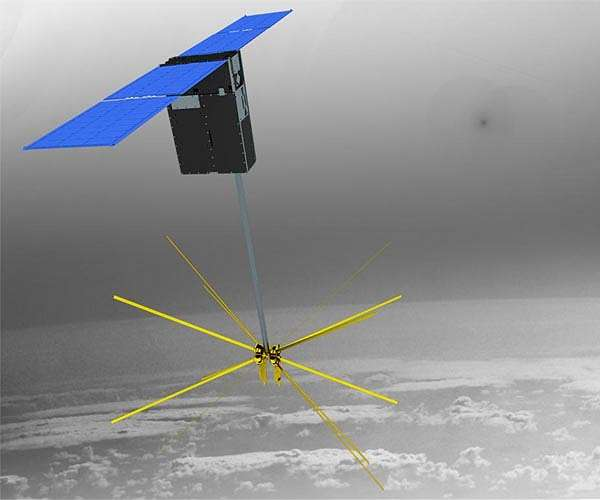 Harris launches its first smallsat. Roccor proudly on board.