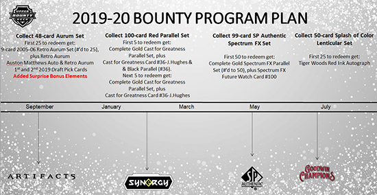 upper deck redemption card bounty code website difference