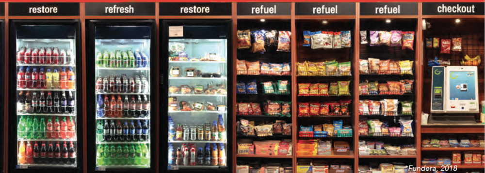 Markets vs. Vending: Understand the difference