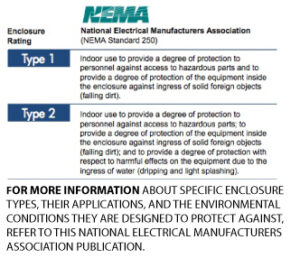 NATIONAL ELECTRICAL MANUFACTURERS ASSOCIATION PUBLICATION.