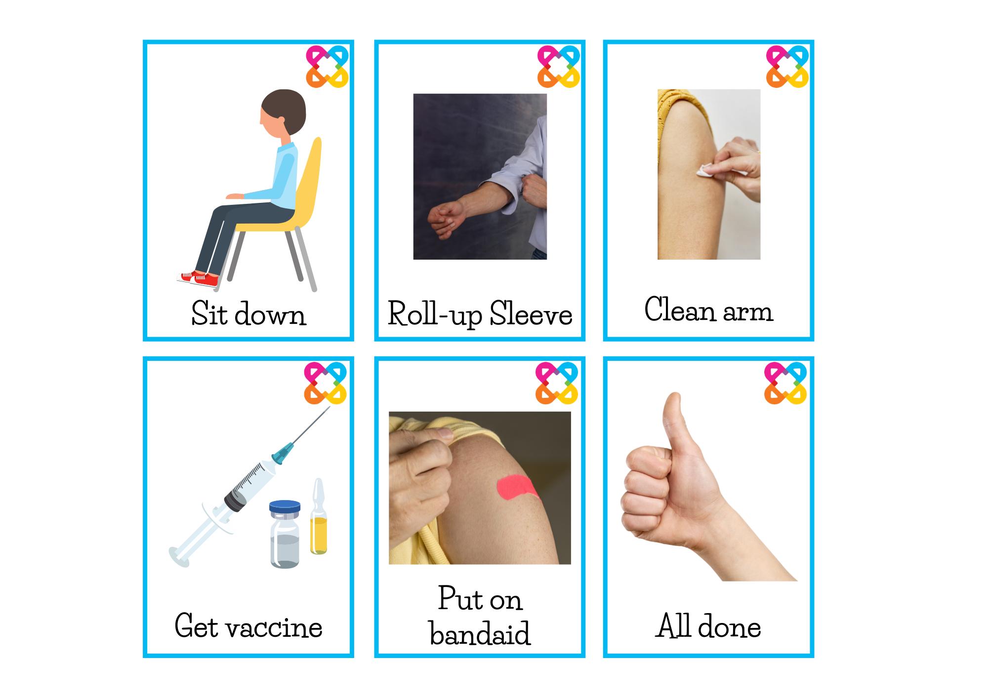 Vaccine Steps