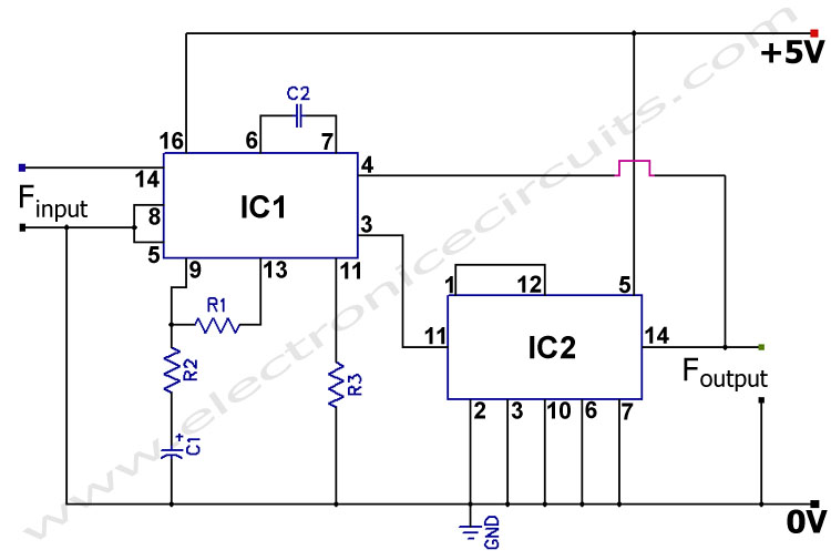 Ten Times 10X Frequency Multiplier Circuit