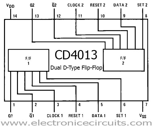 CD4013 Dual-D-Type-Flip-Flop-pin-configuration