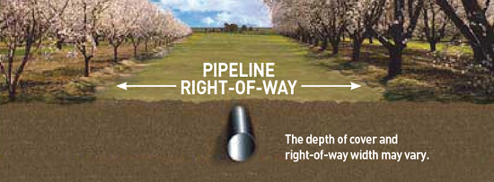 CUSTOMER RIGHTS AND RESPONSIBILITIES: RIGHT-OF-WAY