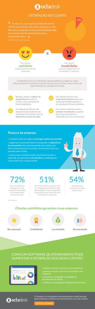 Infográfico de atendimento ao cliente - Satisfação do cliente