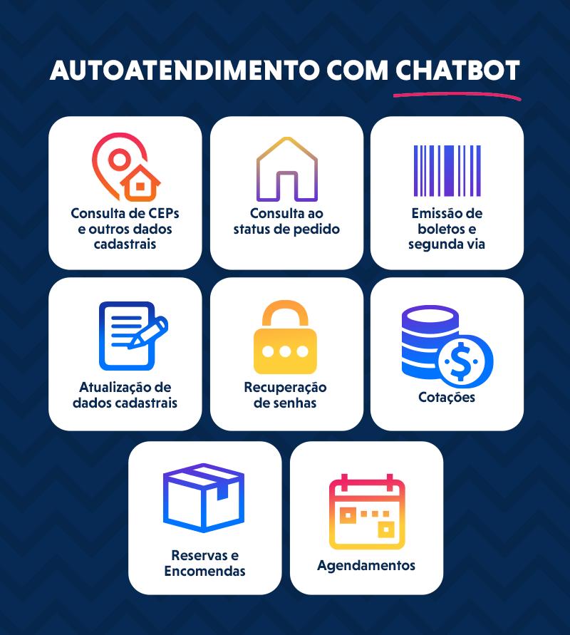 Autoatendimento com chatbot