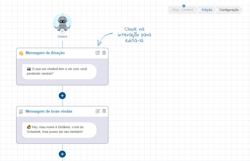 criação de chatbot