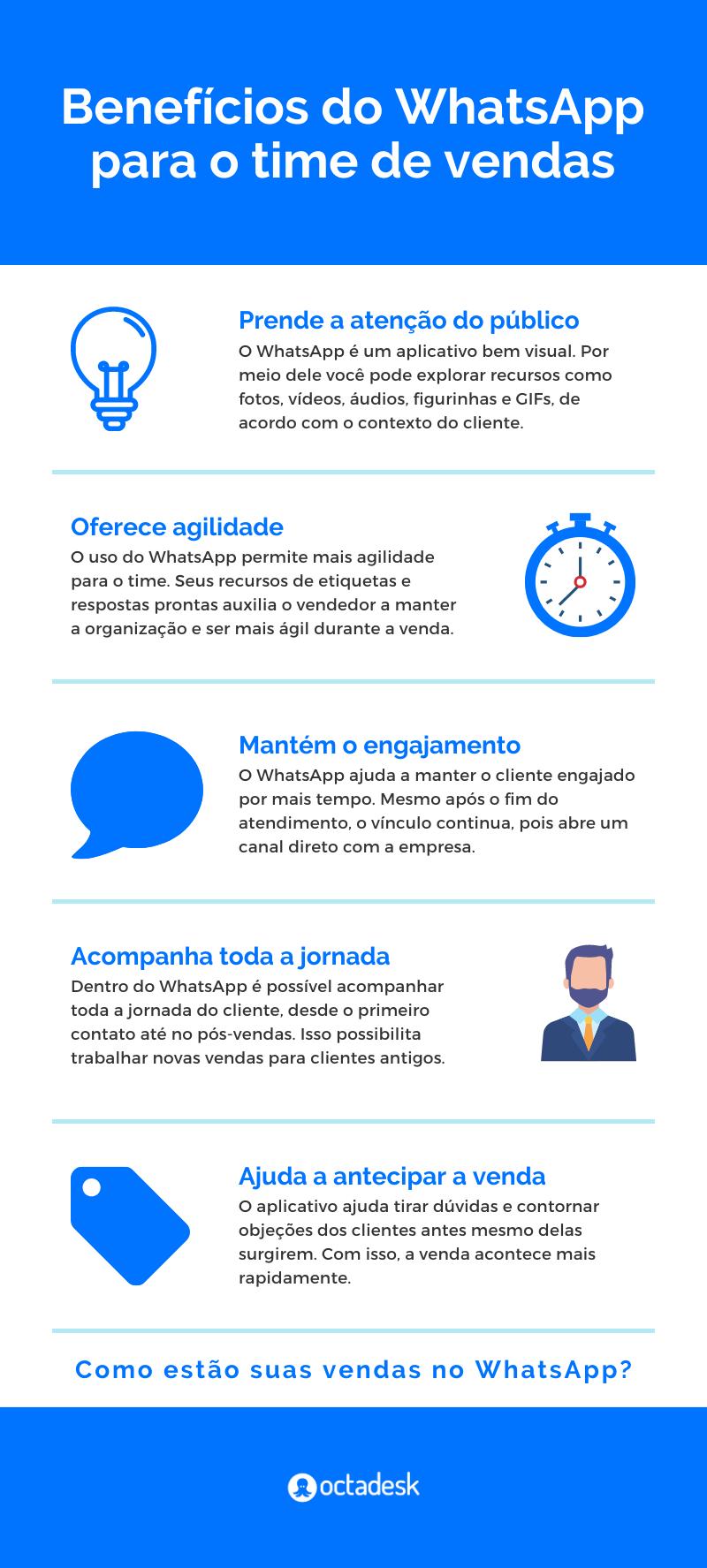 Infográfico mostrando os benefícios de vendas pelo WhatsApp