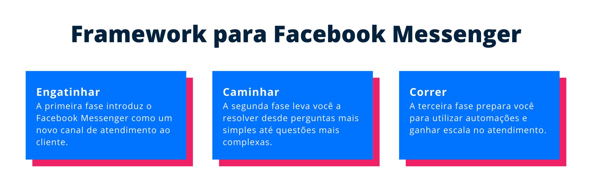 Facebook Framework