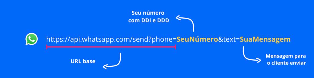 Link para whatsapp
