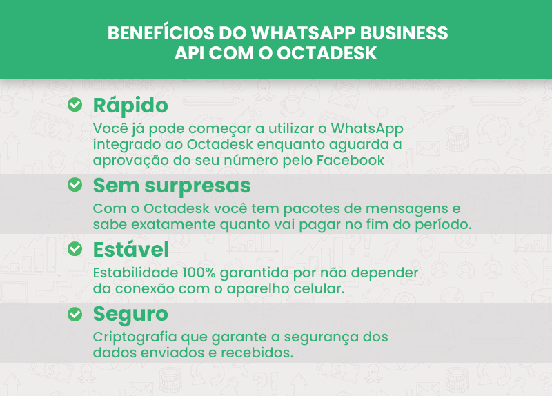 Benefícios do WhatsApp Business API com o Octadesk