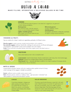 Build A Salad Guide