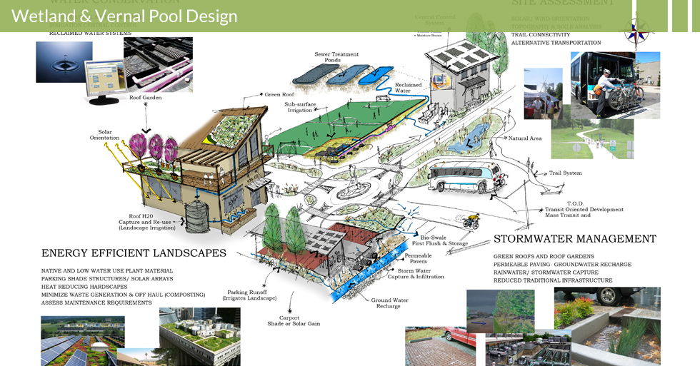 Melton Design Group, a landscape architecture firm, designed the Veteran's Memorial Park in Oroville, CA. This sustainable design has energy efficient landscapes and storm water management.