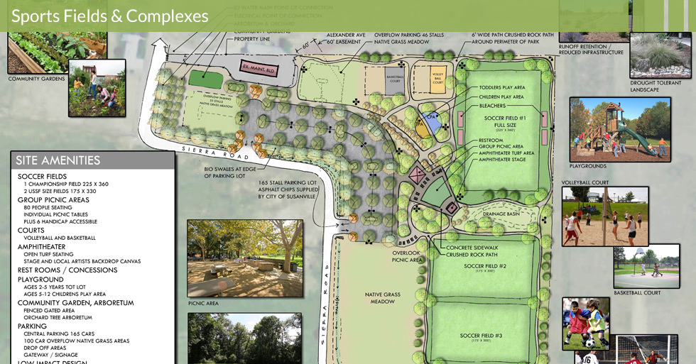 Melton Design Group, a landscape architecture firm, designed Sierra Community Park in Susanville, CA. It includes native grass meadows, overflow parking, crushed rock paths, a community garden, group picnic areas, sports fields and recreational fields and courts.