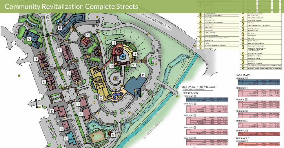Melton Design Group, a landscape architecture firm, designed the Master Site Plan for Rancho Murieta, CA.