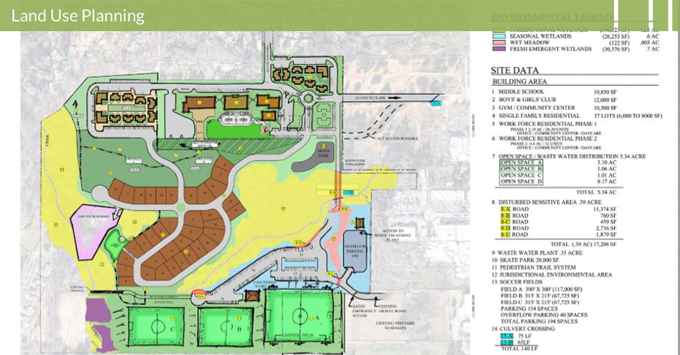 Melton Design Group designed the land use plan for the Paradise Community Village in Paradise, CA. Featuring environmental areas, soccer fields, golf course, pedestrian trail system, skate park, community center, Boys and Girls Club, and a middle school.