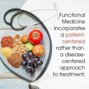 Functional Medicine Nutrition Image